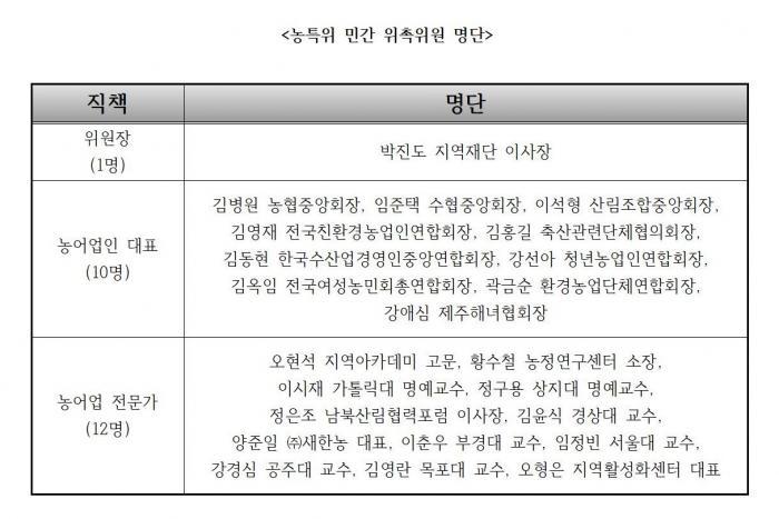 19.04.26 농특위 규탄.jpg